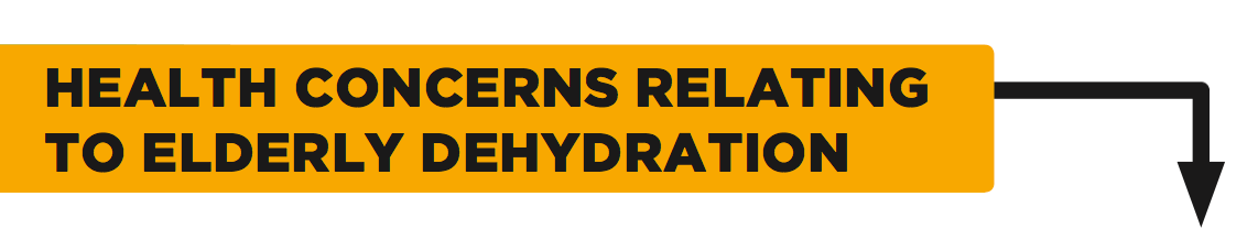 Health Concerns Relating to Elderly Dehydration
