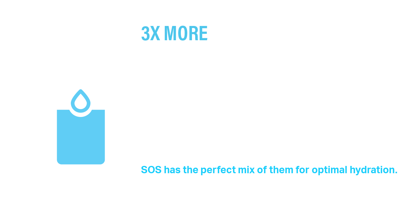 3X More Electrolytes than Sports Drinks